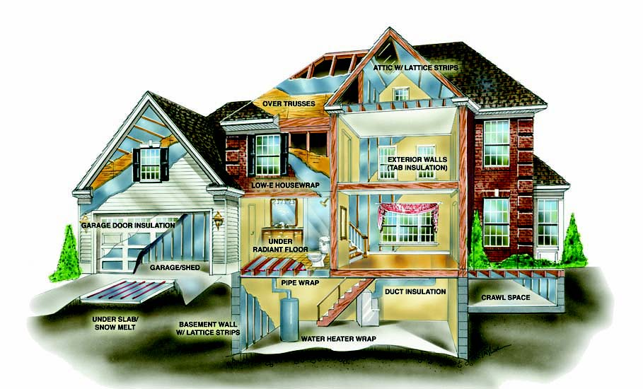 Save money by building an energy efficient home for Save money building a house